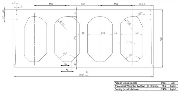 500 mm storio AKSA perdangos plokštės skerspjūvis